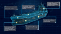 BAE Systems leading vessel Big Data project