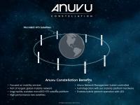 Anuvu Constellation MicroGEO. Image courtesy of Anuvu.