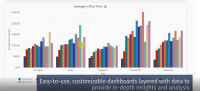 Spire Maritime expands data analytics with new platform
