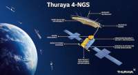 Yahsat selects SpaceX to launch Thuraya 4-NGS